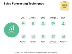 Sales Forecasting Techniques Ppt PowerPoint Presentation Inspiration Demonstration