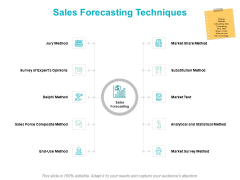 Sales Forecasting Techniques Ppt PowerPoint Presentation Styles Icons