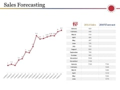 Sales Forecasting Template 1 Ppt PowerPoint Presentation Icon Topics