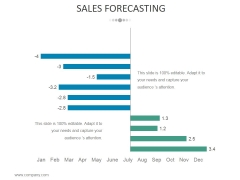 Sales Forecasting Template 1 Ppt PowerPoint Presentation Infographic Template Maker