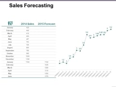 Sales Forecasting Template 1 Ppt PowerPoint Presentation Slides Download