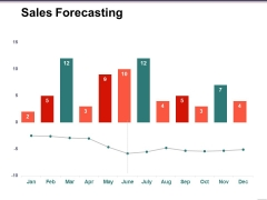 Sales Forecasting Template 2 Ppt PowerPoint Presentation Infographic Template Examples