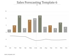 Sales Forecasting Template 6 Ppt PowerPoint Presentation Influencers