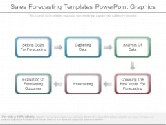 Sales Forecasting Templates Powerpoint Graphics