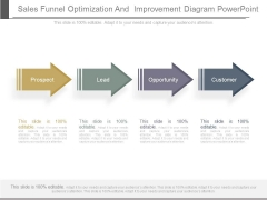 Sales Funnel Optimization And Improvement Diagram Powerpoint