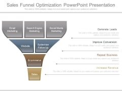 Sales Funnel Optimization Powerpoint Presentation