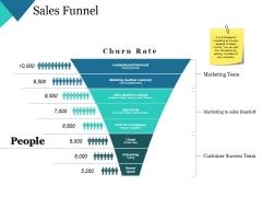 Sales Funnel Ppt PowerPoint Presentation Portfolio Deck