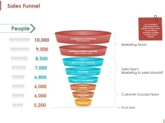 Sales Funnel Ppt PowerPoint Presentation Show Graphics
