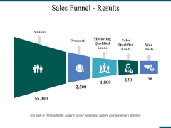 Sales Funnel Results Ppt PowerPoint Presentation Infographics Introduction
