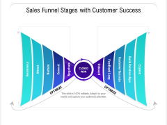 Sales Funnel Stages With Customer Success Ppt PowerPoint Presentation Portfolio Graphics Template PDF