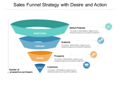 Sales Funnel Strategy With Desire And Action Ppt PowerPoint Presentation Infographics Graphics Example