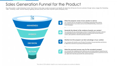 Sales Generation Funnel For The Product Ppt File Design Inspiration PDF