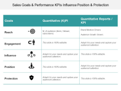 Sales Goals And Performance Kpis Influence Position And Protection Ppt PowerPoint Presentation Styles Inspiration