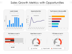 Sales Growth Metrics With Opportunities Ppt PowerPoint Presentation File Layouts PDF