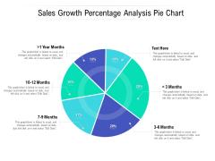 Sales Growth Percentage Analysis Pie Chart Ppt PowerPoint Presentation Summary Skills PDF