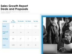 Sales Growth Report Deals And Proposals Ppt PowerPoint Presentation Icon Diagrams PDF