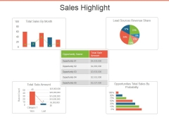 Sales Highlight Ppt PowerPoint Presentation Ideas Design Templates