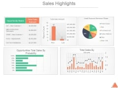 Sales Highlights Ppt PowerPoint Presentation Deck