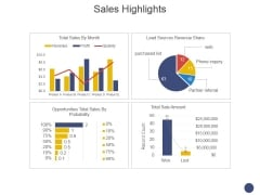 Sales Highlights Ppt PowerPoint Presentation Gallery Tips