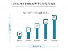 Sales Implementation Maturity Graph Ppt PowerPoint Presentation Inspiration Microsoft PDF