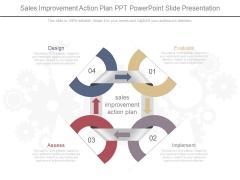 Sales Improvement Action Plan Ppt Powerpoint Slide Presentation