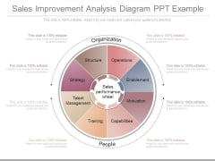 Sales Improvement Analysis Diagram Ppt Example