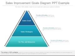 Sales Improvement Goals Diagram Ppt Example