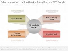 Sales Improvement In Rural Market Areas Diagram Ppt Sample