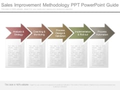 Sales Improvement Methodology Ppt Powerpoint Guide