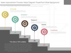 Sales Improvement Process Steps Diagram Powerpoint Slide Background