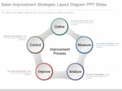 Sales Improvement Strategies Layout Diagram Ppt Slides
