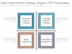 Sales Improvement Strategy Diagram Ppt Presentation