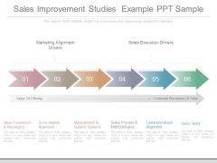 Sales Improvement Studies Example Ppt Sample