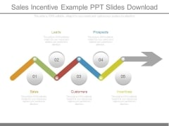Sales Incentive Example Ppt Slides Download