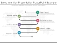 Sales Intention Presentation Powerpoint Example