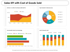 Sales KPI With Cost Of Goods Sold Ppt PowerPoint Presentation Gallery Slides PDF
