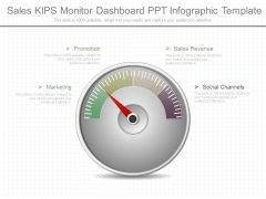 Sales Kips Monitor Dashboard Ppt Infographic Template