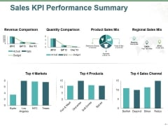 Sales Kpi Performance Summary Ppt PowerPoint Presentation Show Inspiration