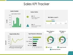 Sales Kpi Tracker Ppt PowerPoint Presentation Layout