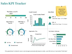 Sales Kpi Tracker Ppt PowerPoint Presentation Pictures Layout Ideas