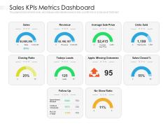 Sales Kpis Metrics Dashboard Ppt PowerPoint Presentation Gallery Demonstration PDF