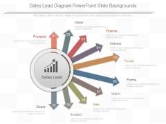 Sales Lead Diagram Powerpoint Slide Backgrounds