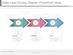 Sales Lead Scoring Diagram Powerpoint Ideas