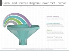 Sales Lead Sources Diagram Powerpoint Themes