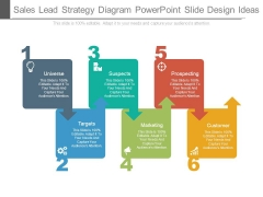 Sales Lead Strategy Diagram Powerpoint Slide Design Ideas