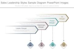 Sales Leadership Styles Sample Diagram Powerpoint Images