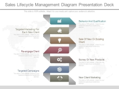 Sales Lifecycle Management Diagram Presentation Deck