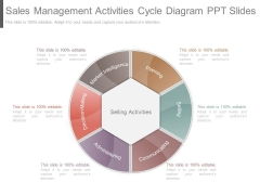 Sales Management Activities Cycle Diagram Ppt Slides