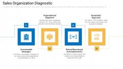 Sales Management Advisory Service Sales Organization Diagnostic Topics PDF