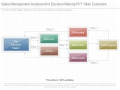 Sales Management Analysis And Decision Making Ppt Slide Examples